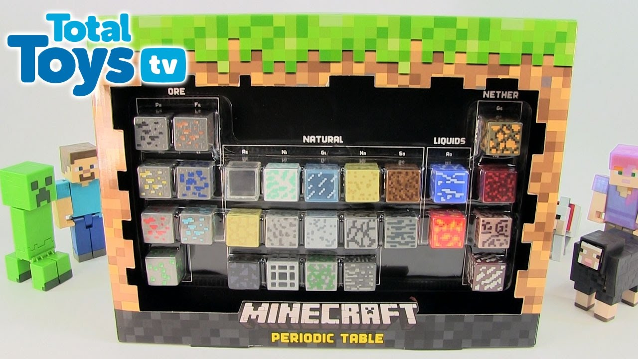 Minecraft periodic table review youtube minecraft periodic table review gamestrikefo Gallery