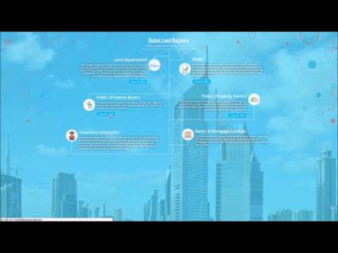 Blockchain Virtual GovHack - Title Deeds and Land Registry e