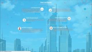 Blockchain Virtual GovHack - Title Deeds and Land Registry entry