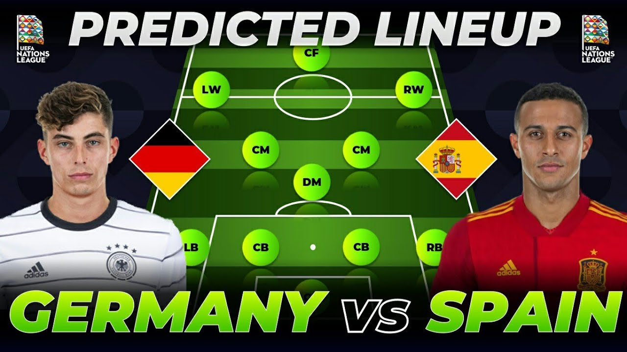 Predicted Line Up Germany Vs Spain Uefa Nations League 2020 21 Youtube