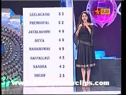 Ungalil Yaar Adutha Prabhudeva one on one round level 2 Vijay Tv Shows 20-03-2009 Part 4.