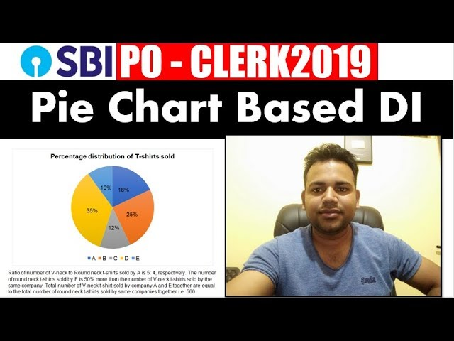 Expected Pi char Di fot SBI PRELIMS #DIMaster- By Practice Mock test papers