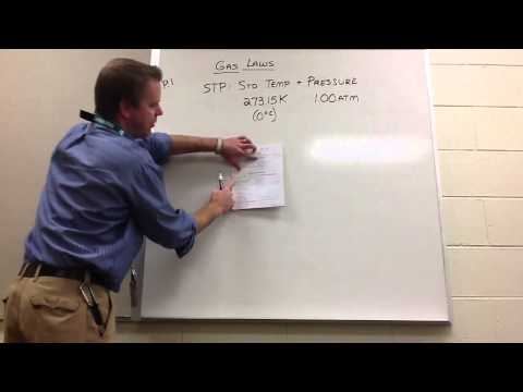 Gas Laws P1- What is STP?  Temp & Pressure Conversions