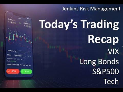 Today's Trading Recap – VIX, Long Bonds, S&P500, & Tech