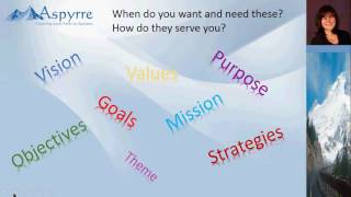 Vision Mission Goals Objectives Strategies Class
