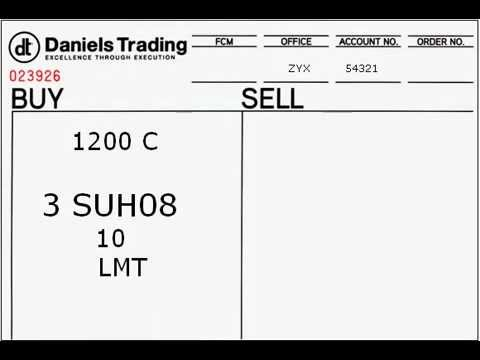 Placing Option Orders (Commodity Trading)