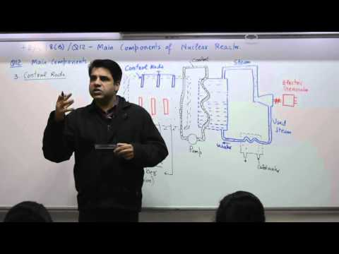 Class 10+2, Chapter 8B, Question 12, Main components of nuclear reactor (English)