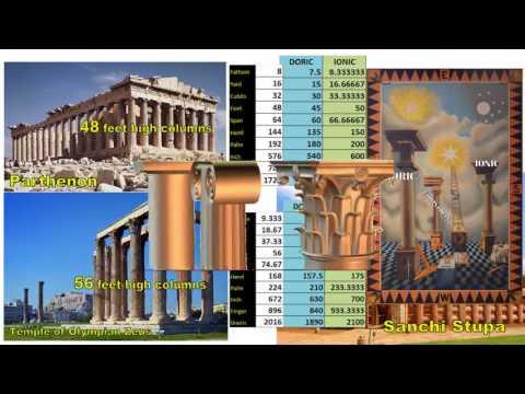 Parthenon Part 6 -  Olympian Zeus, Sanchi Harmonics Via the 3 Orders