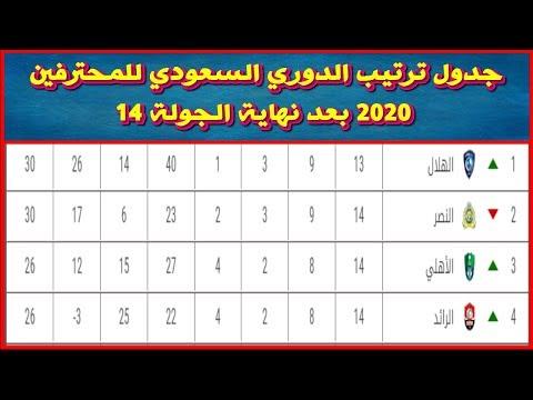 جدول ترتيب الدوري السعودي للمحترفين 2020 بعد نهاية الجولة 14
