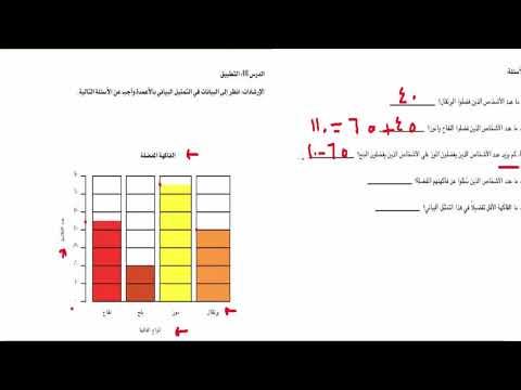 رياضيات ترم تانى  الصف الثانى الابتدائى المنهج الجديد