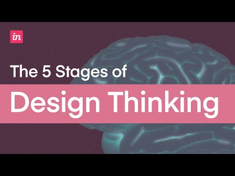 5-stages-of-the-design-thinking-process