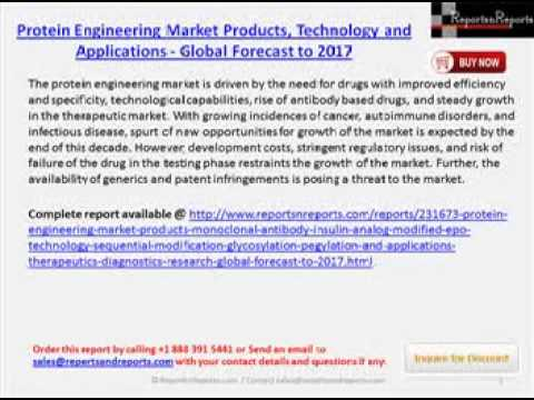 World Protein Engineering Industry Analysis 2019 by Type, Geography & Application
