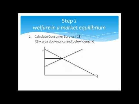 how to solve consumer surplus