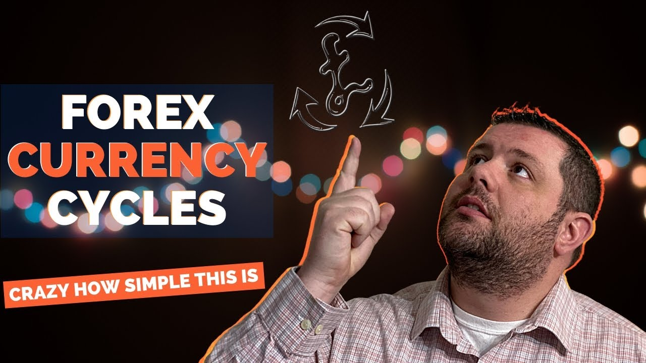 FOREX - Currency Cycles - Currency Strength Analysis - Price Action Trading Strategy - MUST WATCH