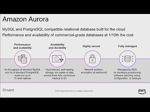 AWS re:Invent 2018: Building Your Application with an Amazon Aurora Database (DEM113)