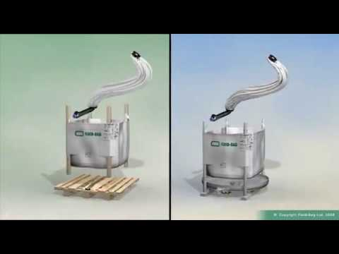 Fluid-bag Explanation