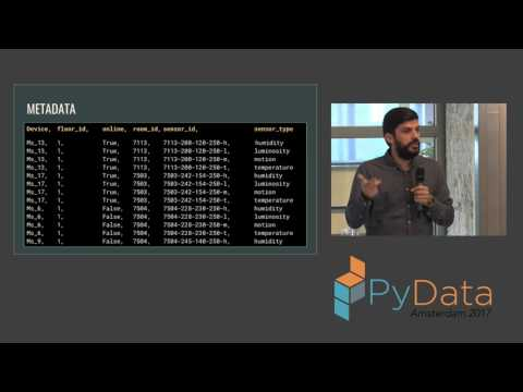 Rafael Schultze Kraft | Data Science in the Internet of Things with Python and Spark