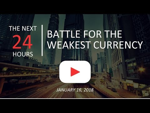 Battle for the Weakest Currency