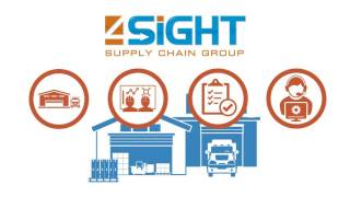 4SIGHT Warehousing Practice Overview