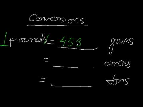 Conversion pounds to grams,ounces,tons - YouTube