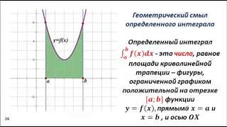 Задание 7 ЕГЭ по математике: первообразная, интеграл