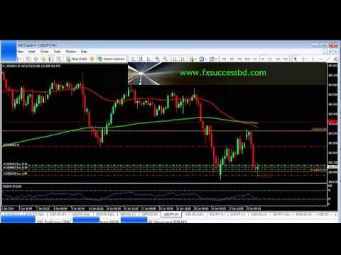 FOMC News Trading