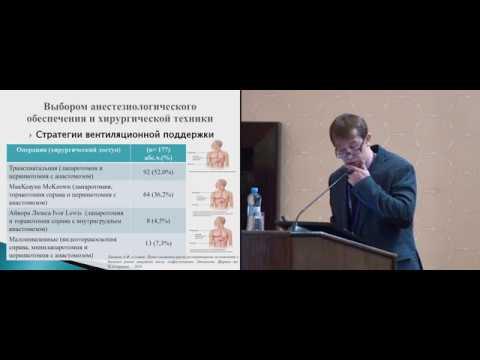 Как уменьшить осложнения хирургического лечения рака пищевода? Взгляд анестезиолога-реаниматолога