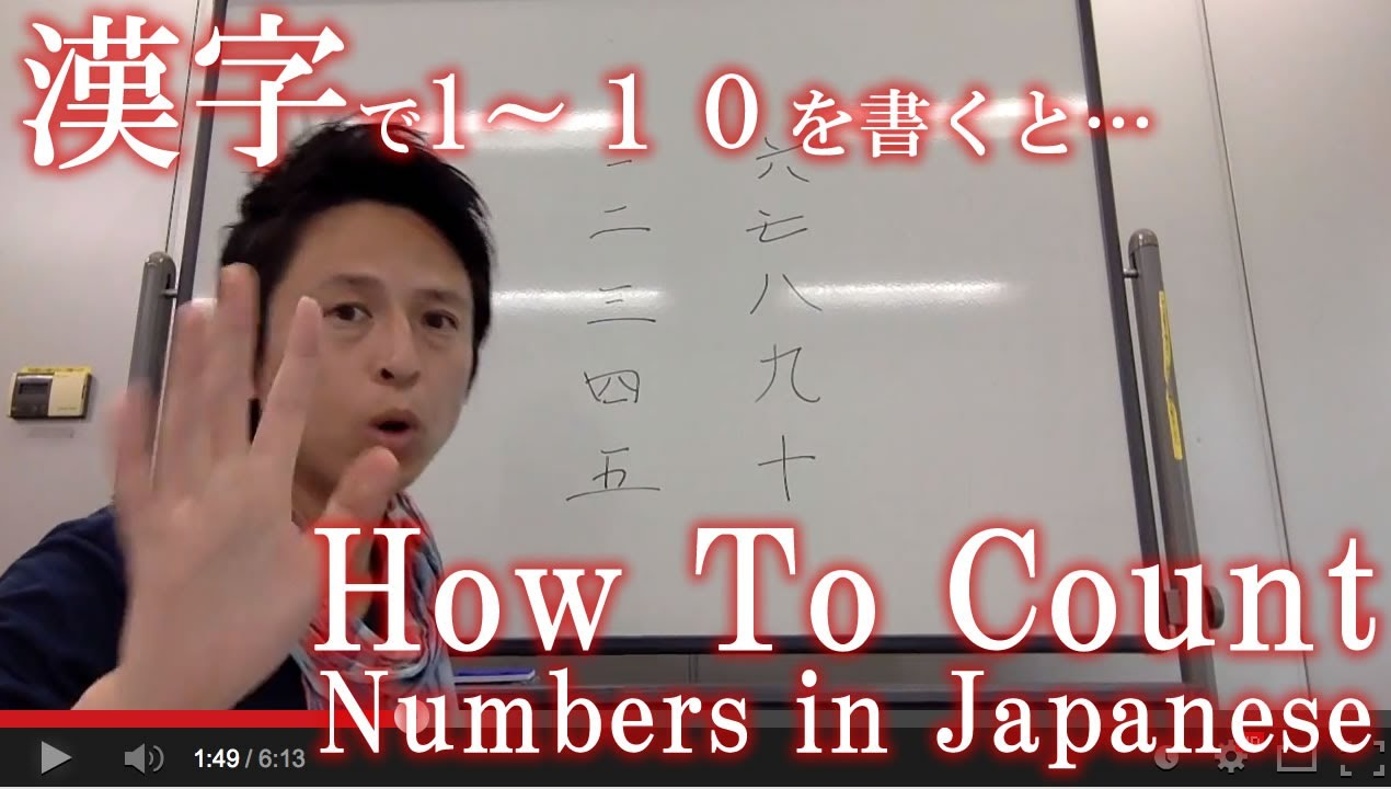 Japanese Alphabet (Characters)