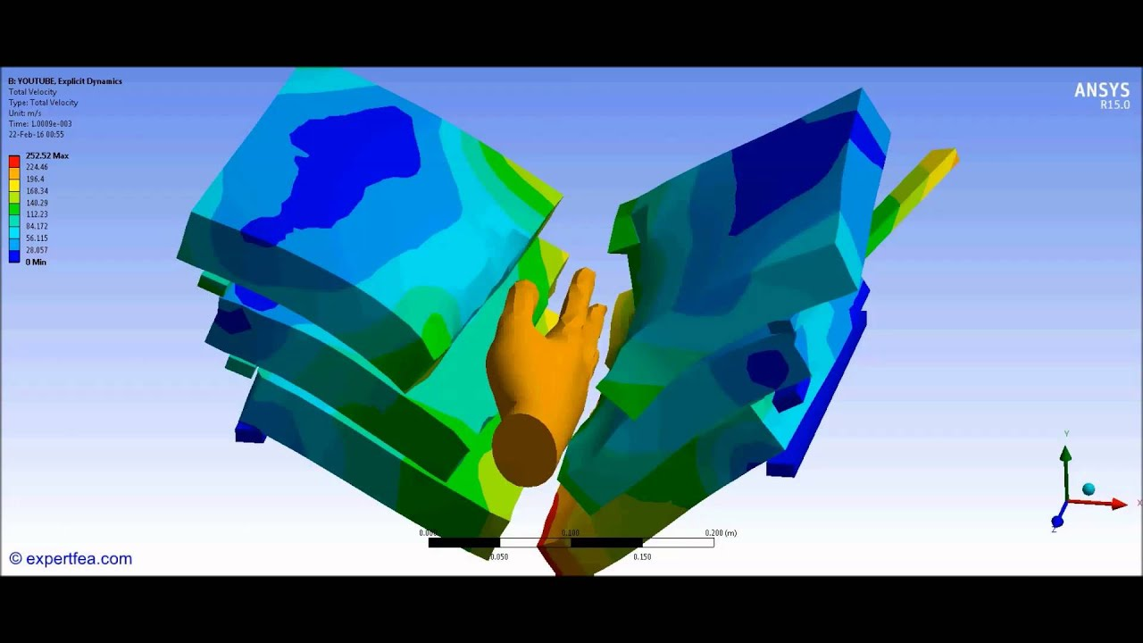Fall Cartoon Wallpaper Ansys Wb Explicit Dynamics Fea Simulation Of The