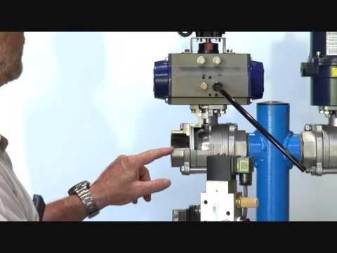 Series A67 - 3 way 2 position high pressure solenoid valve
