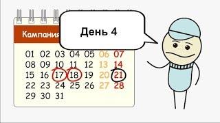 Яндекс Директ для малого бизнеса / День четвертый. Нет заказов...