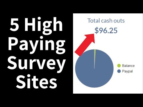 Surveys For Money: The Top 4 High Paying Survey Sites!