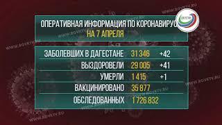 В Дагестане коронавирус подтвердился у 42 человек