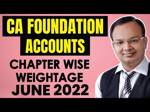 CA Foundation Accounts | Chapter wise weightage for Nov 2021