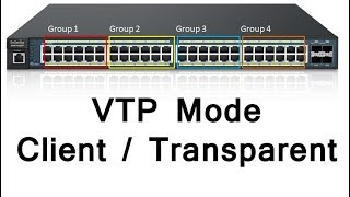 vTP Mode Client / Transparent configuration by Tech Guru Manjit