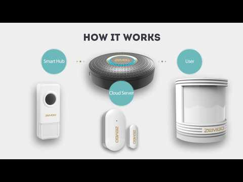 Introduction to the Zemgo Wireless Wifi Home Security System Works with Amazon Alexa