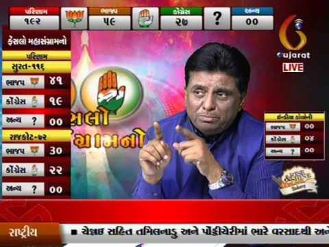 Ruzan Khambatta Gujarat Election Results 2015 And Women Entrepreneurs Development Part 1 of 2