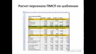 Видеокурс «расчет штатного расписания медицинских организаций по шаблонам