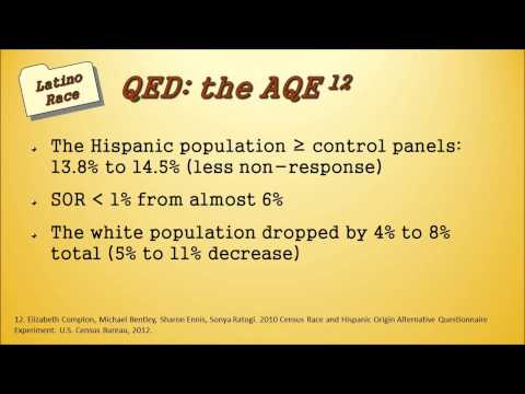 Should Latino be a Race Part7 of 7 The AQE