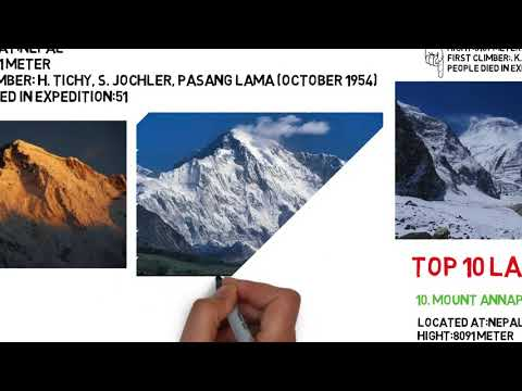top 10 largest mountain in world
