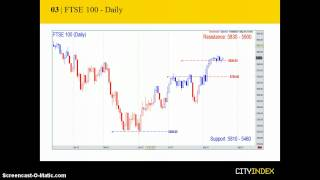 Technical Analysis Week Ahead Report - August 20th 2012