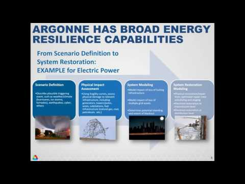 Energy Sector Resilience