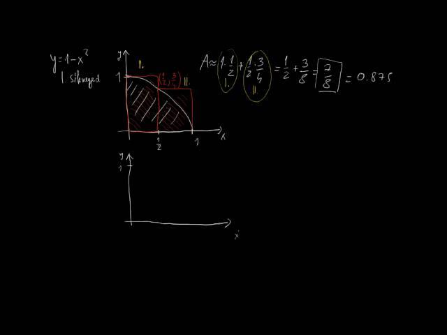 Közelítés véges összegekkel - 1. rész