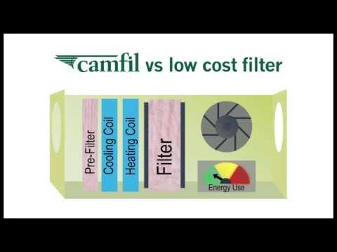 Camfil Low Energy Air Filters - Total Cost of Ownership