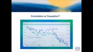Global Economics and Markets Overview