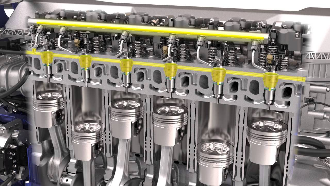 Volvo Trucks – CommonRail Fuel System  YouTube