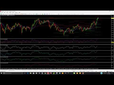 Live Commodity Analysis with The Gold & Silver Club 11/17