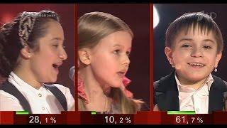 Данил Плужников - Победитель Голос Дети 3 2016