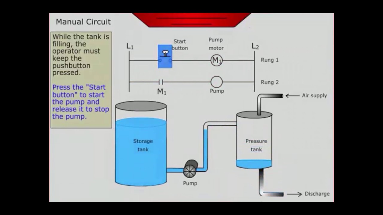 medium resolution of plc siemens s7 300 training lesson9 ladder diagram example youtube siemens plc circuit diagram siemens plc diagram
