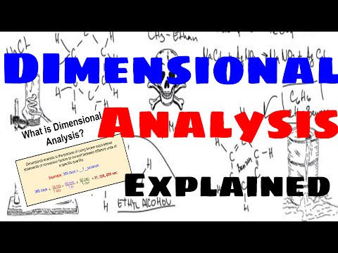 Dimensional Analysis - Explained